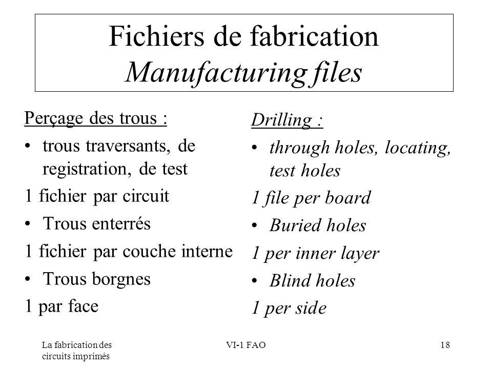 La fabrication des circuits imprimés VI-1 FAO18 Fichiers de fabrication Manufacturing files Perçage des trous : trous traversants, de registration, de