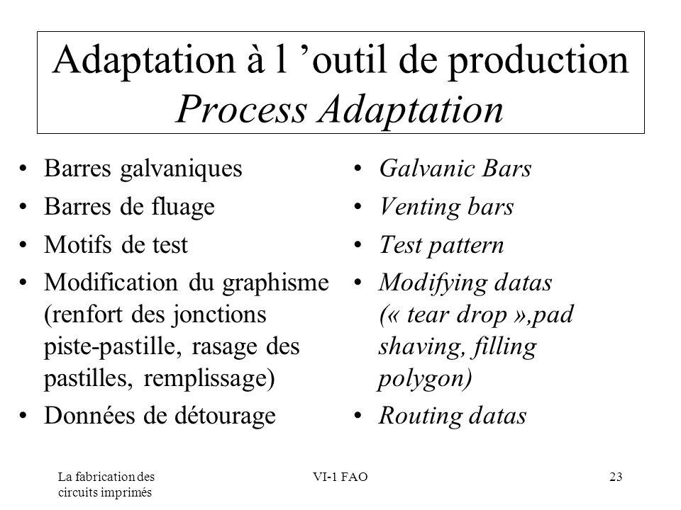 La fabrication des circuits imprimés VI-1 FAO23 Adaptation à l outil de production Process Adaptation Barres galvaniques Barres de fluage Motifs de te