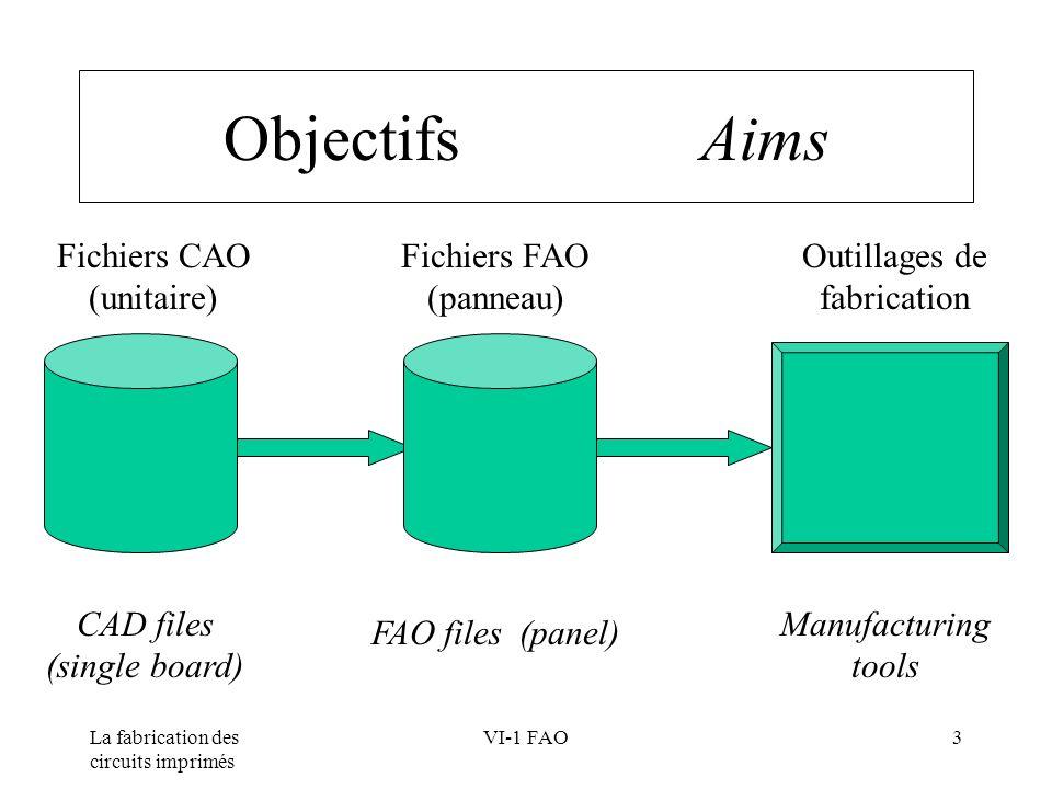 La fabrication des circuits imprimés VI-1 FAO14 Exemple de fichier de perçage Drilling file example Début du perçage % Perçage de IC1 avec loutil T01 T01 X011Y01 X011Y011 X011Y012 X011Y013 X008Y013 X008Y012 X008Y011