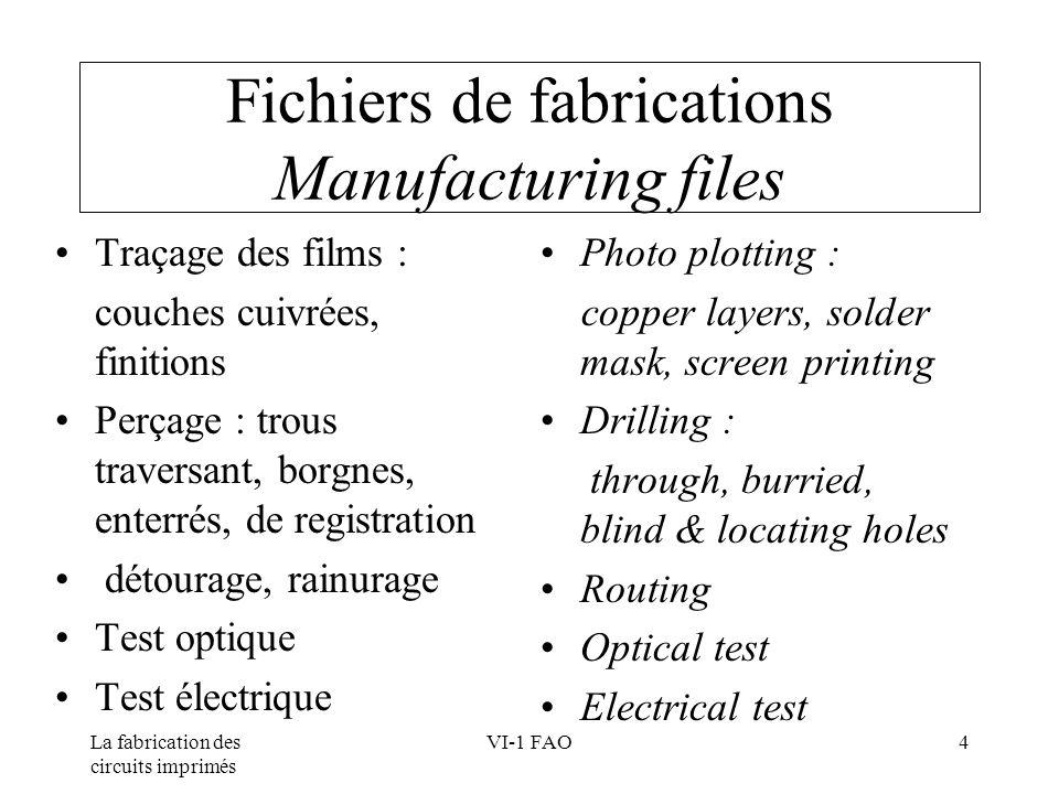 La fabrication des circuits imprimés VI-1 FAO4 Fichiers de fabrications Manufacturing files Traçage des films : couches cuivrées, finitions Perçage :