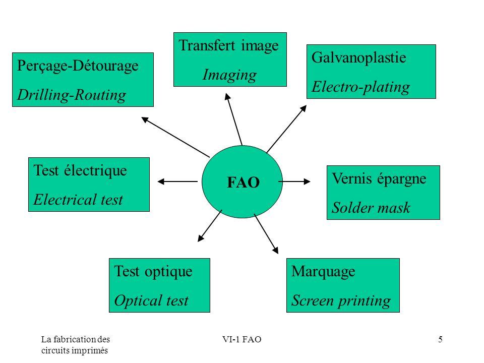 La fabrication des circuits imprimés VI-1 FAO6 Fichiers de conception Design files Traçage des films : Formats de fichiers Table des ouvertures Gerber (RS-274-D) Gerber étendu (RS-274-X) HPGL PDS, DPF ….