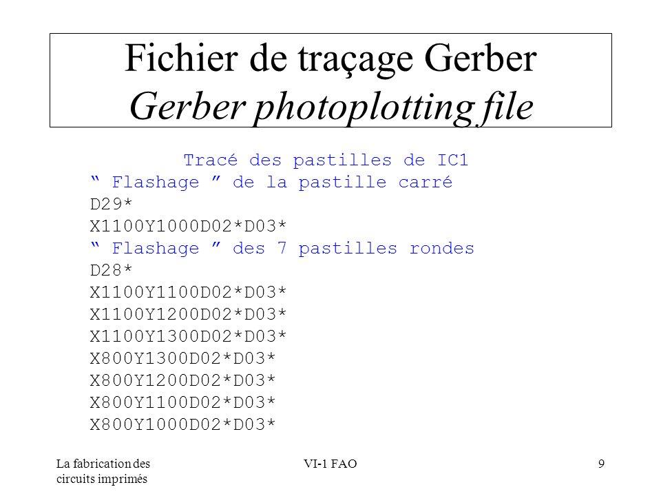 La fabrication des circuits imprimés VI-1 FAO10 Fichier de traçage Gerber Gerber photoplotting file Tracé de la première piste avec loutil D18 D18* X800Y1300D02*Déplacement obturateur fermé X800Y1500D01*Déplacement obturateur ouvert X1700Y1500D01* X1700Y1300D01* Fin du traçage M02* Format 2.3 pouces, zéros à gauche omis