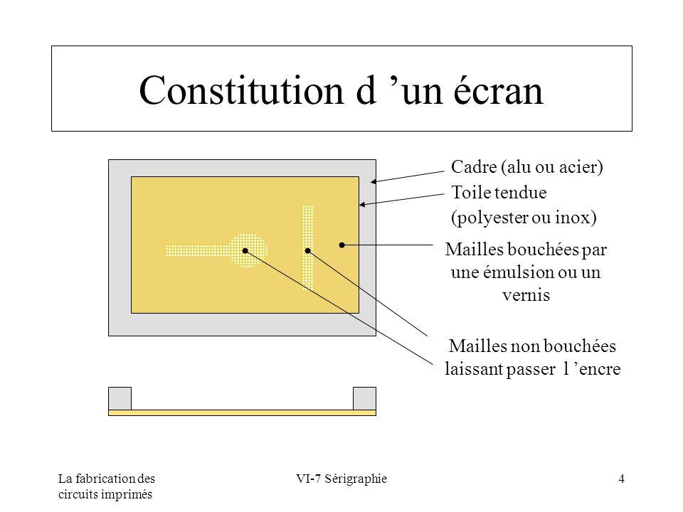La fabrication des circuits imprimés VI-7 Sérigraphie5 Impression de l image support racle encre motif tirage Hors contact