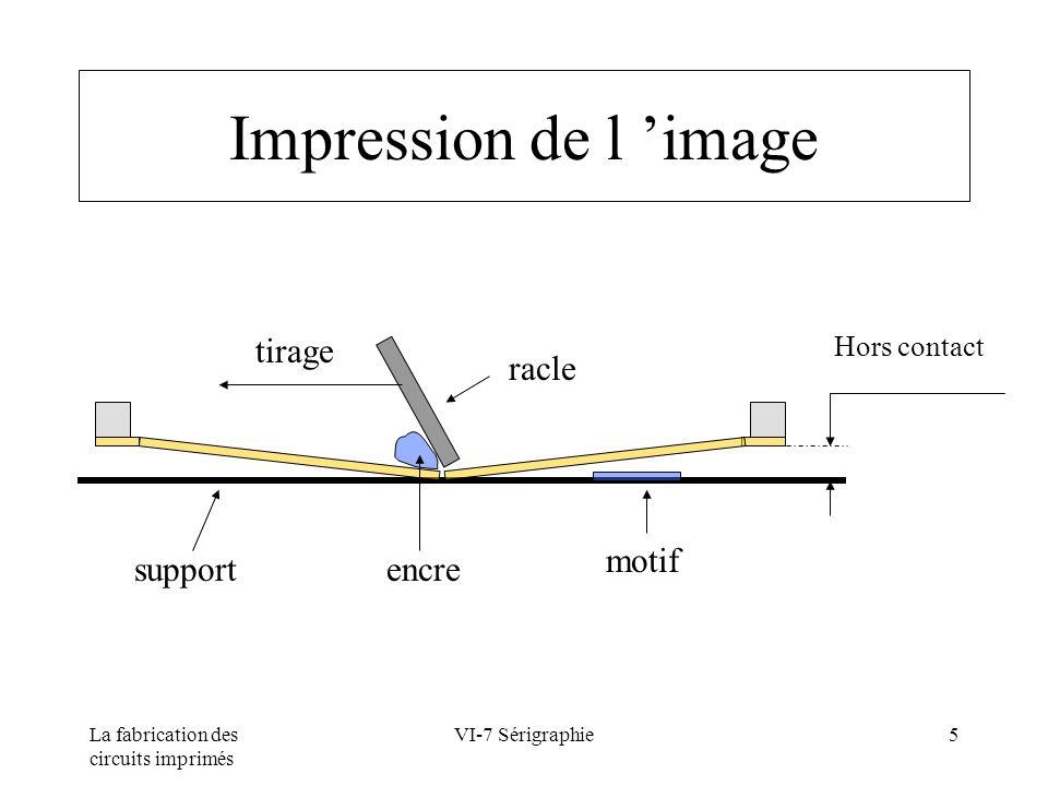 La fabrication des circuits imprimés VI-7 Sérigraphie6 Fabrication des écrans Choix du cadre