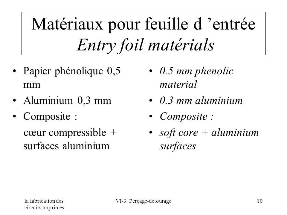 la fabrication des circuits imprimés VI-3 Perçage-détourage10 Matériaux pour feuille d entrée Entry foil matérials Papier phénolique 0,5 mm Aluminium