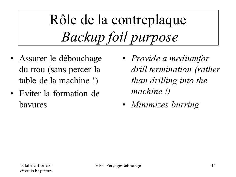 la fabrication des circuits imprimés VI-3 Perçage-détourage11 Rôle de la contreplaque Backup foil purpose Assurer le débouchage du trou (sans percer l