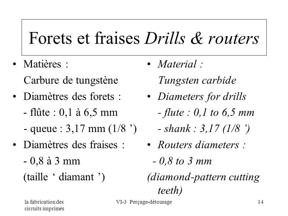 la fabrication des circuits imprimés VI-3 Perçage-détourage14 Forets et fraises Drills & routers Matières : Carbure de tungstène Diamètres des forets