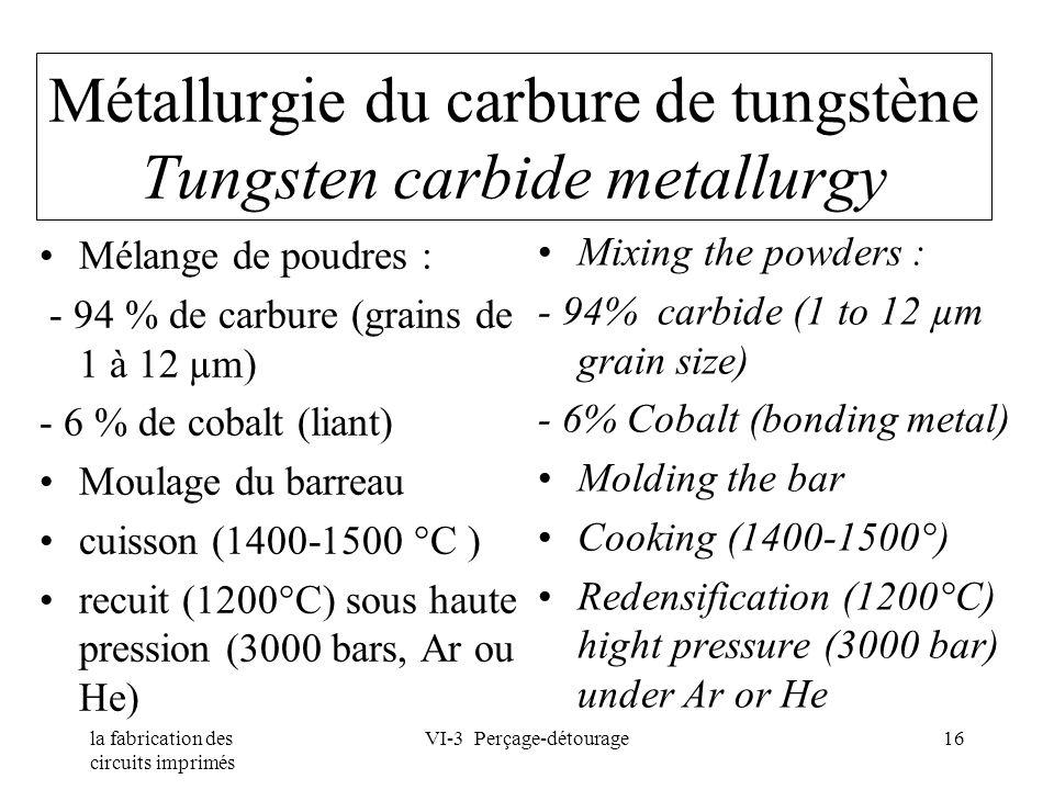 la fabrication des circuits imprimés VI-3 Perçage-détourage16 Métallurgie du carbure de tungstène Tungsten carbide metallurgy Mélange de poudres : - 9