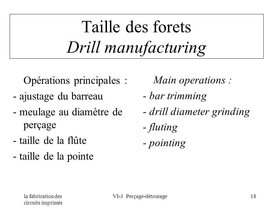 la fabrication des circuits imprimés VI-3 Perçage-détourage18 Taille des forets Drill manufacturing Opérations principales : - ajustage du barreau - m