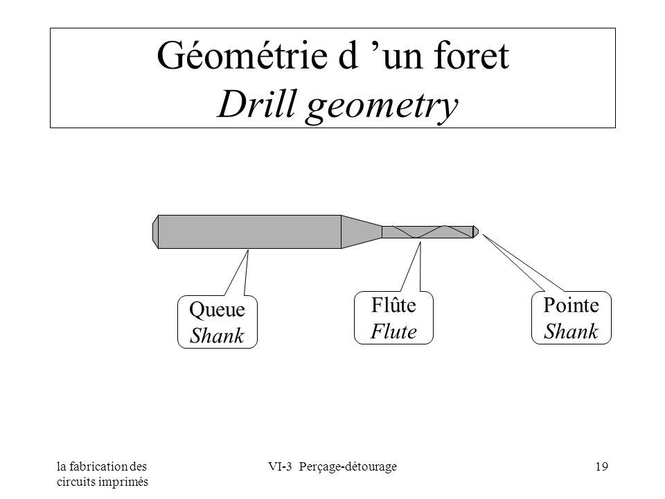 la fabrication des circuits imprimés VI-3 Perçage-détourage19 Géométrie d un foret Drill geometry Queue Shank Flûte Flute Pointe Shank