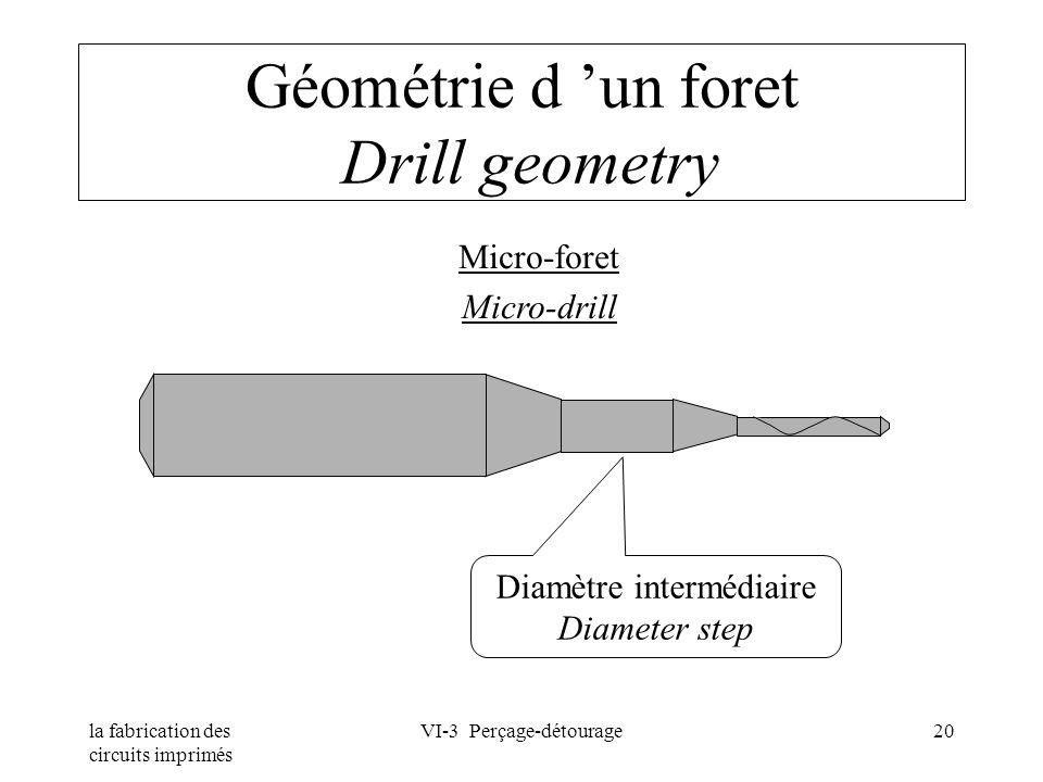 la fabrication des circuits imprimés VI-3 Perçage-détourage20 Géométrie d un foret Drill geometry Micro-foret Micro-drill Diamètre intermédiaire Diame
