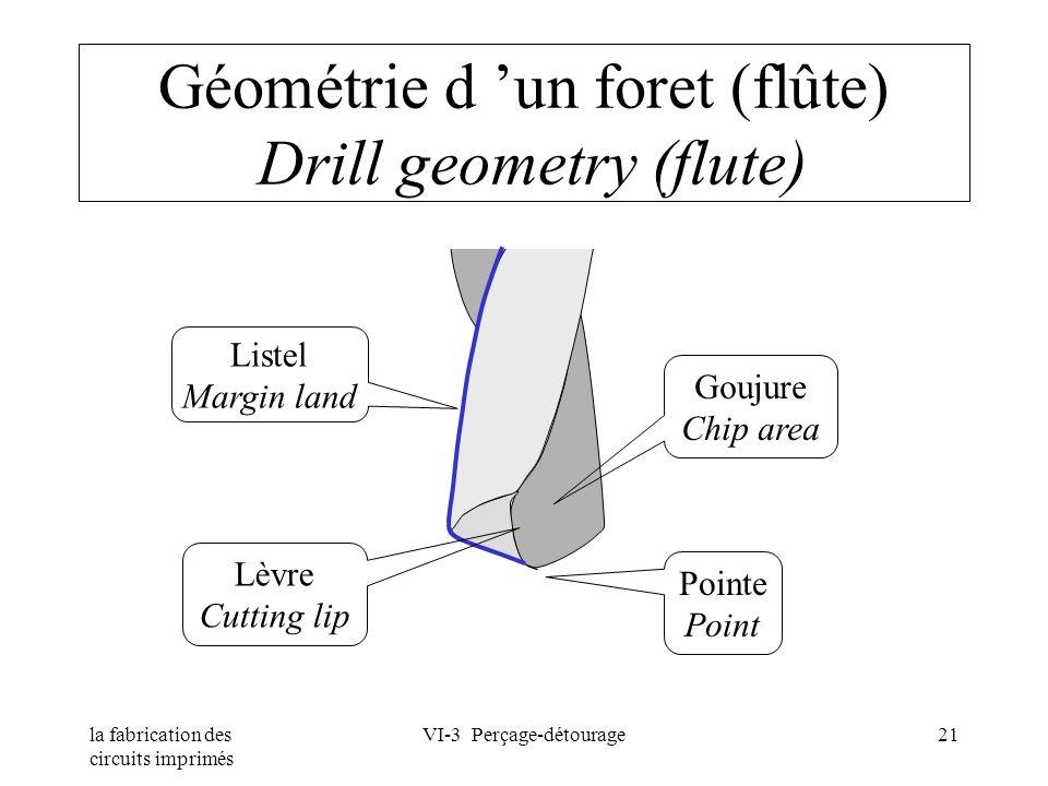 la fabrication des circuits imprimés VI-3 Perçage-détourage21 Géométrie d un foret (flûte) Drill geometry (flute) Goujure Chip area Lèvre Cutting lip