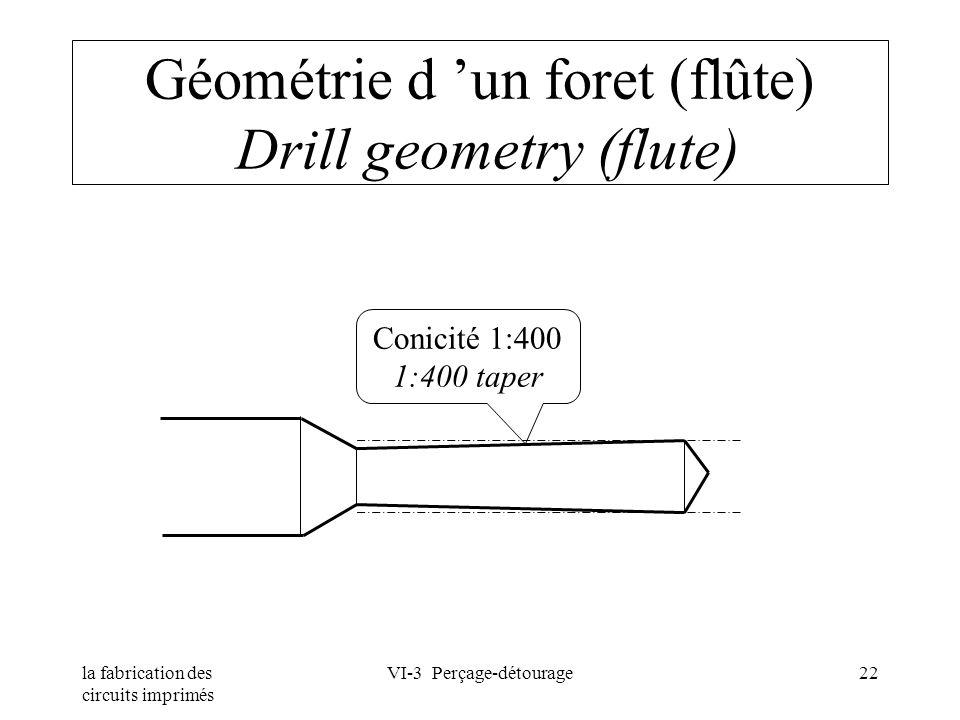 la fabrication des circuits imprimés VI-3 Perçage-détourage22 Géométrie d un foret (flûte) Drill geometry (flute) Conicité 1:400 1:400 taper