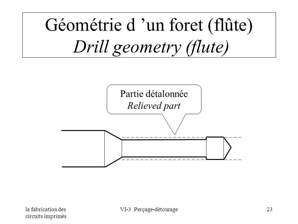 la fabrication des circuits imprimés VI-3 Perçage-détourage23 Géométrie d un foret (flûte) Drill geometry (flute) Partie détalonnée Relieved part