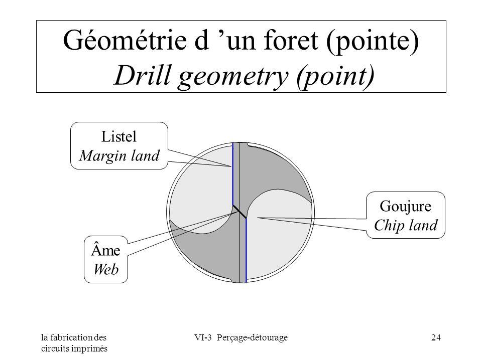 la fabrication des circuits imprimés VI-3 Perçage-détourage24 Géométrie d un foret (pointe) Drill geometry (point) Listel Margin land Goujure Chip lan