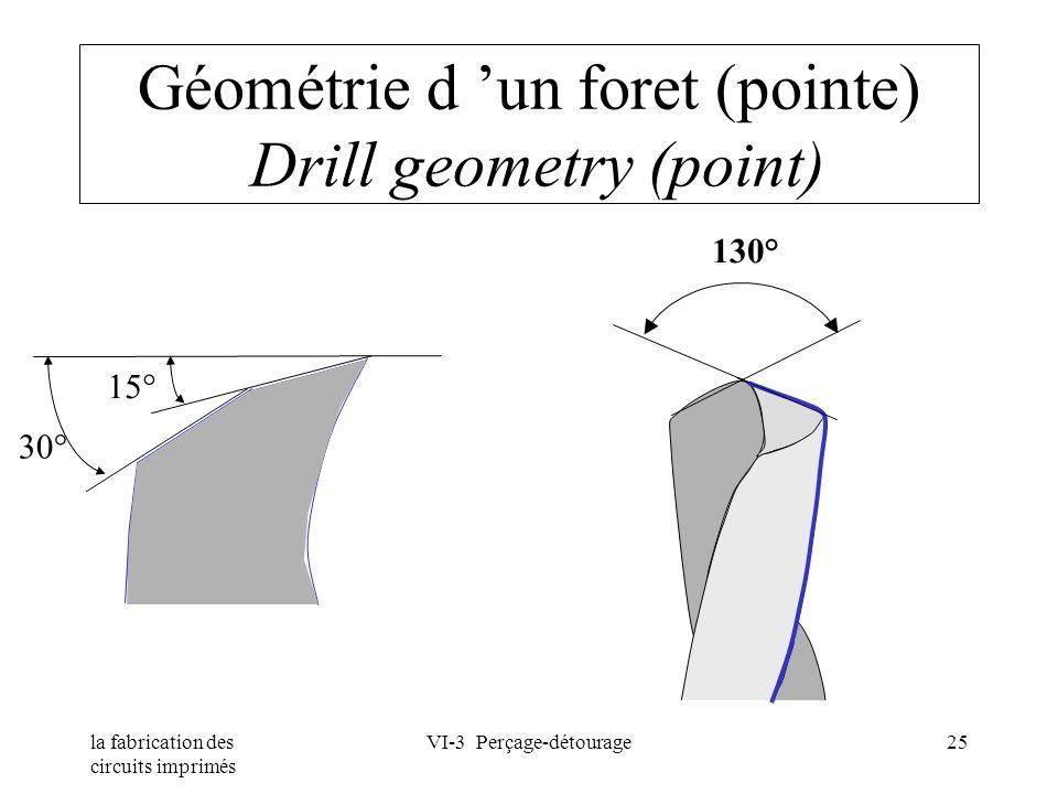 la fabrication des circuits imprimés VI-3 Perçage-détourage25 Géométrie d un foret (pointe) Drill geometry (point) 130° 30° 15°