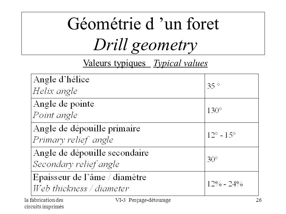 la fabrication des circuits imprimés VI-3 Perçage-détourage26 Géométrie d un foret Drill geometry Valeurs typiques Typical values
