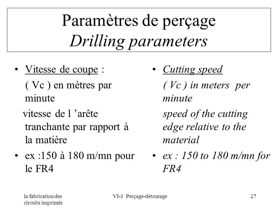 la fabrication des circuits imprimés VI-3 Perçage-détourage27 Paramètres de perçage Drilling parameters Vitesse de coupe : ( Vc ) en mètres par minute