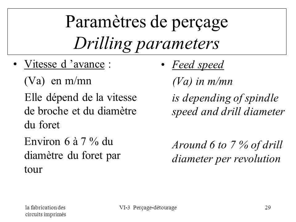 la fabrication des circuits imprimés VI-3 Perçage-détourage29 Paramètres de perçage Drilling parameters Vitesse d avance : (Va) en m/mn Elle dépend de