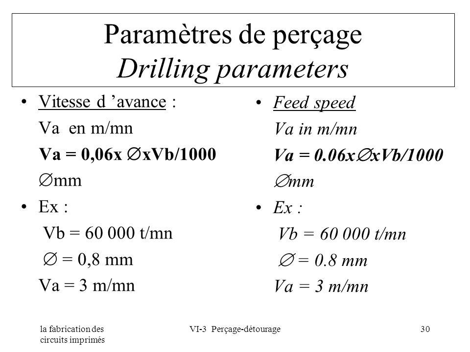 la fabrication des circuits imprimés VI-3 Perçage-détourage30 Paramètres de perçage Drilling parameters Vitesse d avance : Va en m/mn Va = 0,06x xVb/1