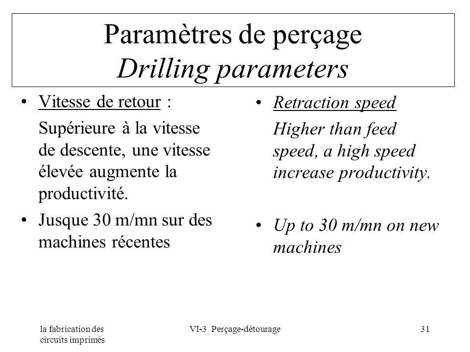 la fabrication des circuits imprimés VI-3 Perçage-détourage31 Paramètres de perçage Drilling parameters Vitesse de retour : Supérieure à la vitesse de