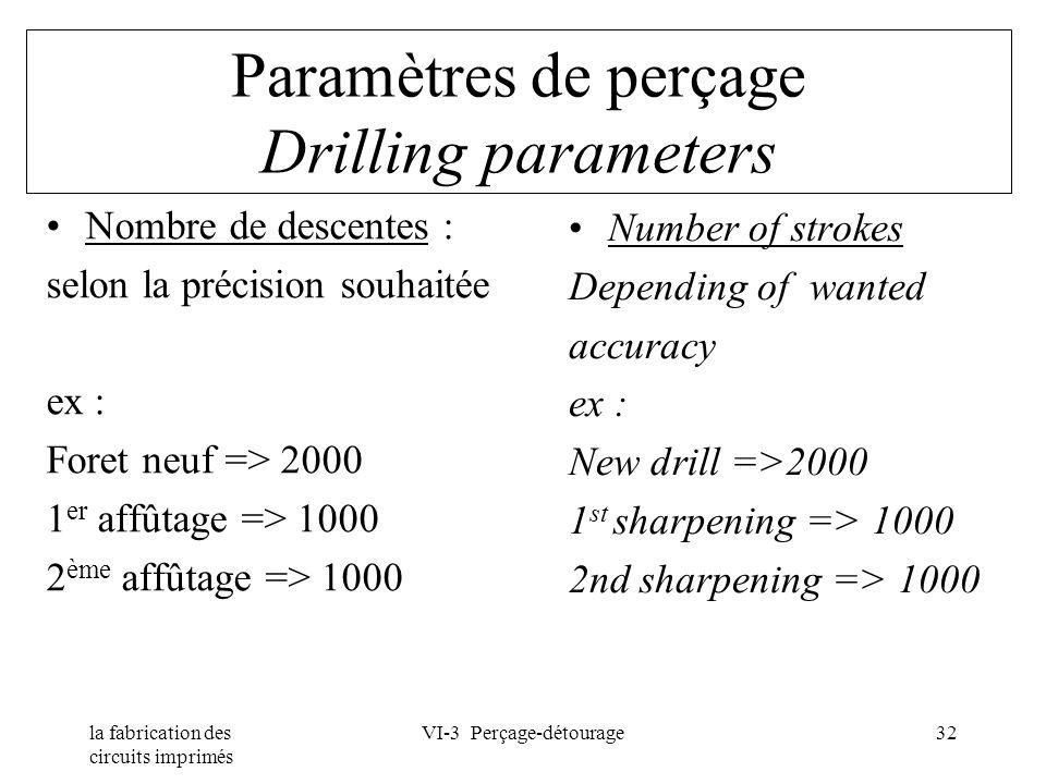 la fabrication des circuits imprimés VI-3 Perçage-détourage32 Paramètres de perçage Drilling parameters Nombre de descentes : selon la précision souha