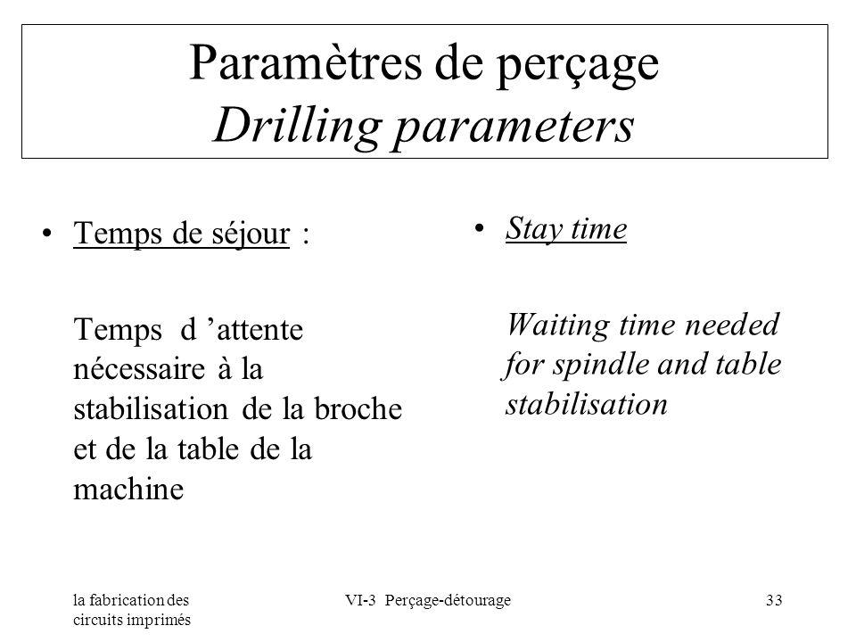 la fabrication des circuits imprimés VI-3 Perçage-détourage33 Paramètres de perçage Drilling parameters Temps de séjour : Temps d attente nécessaire à