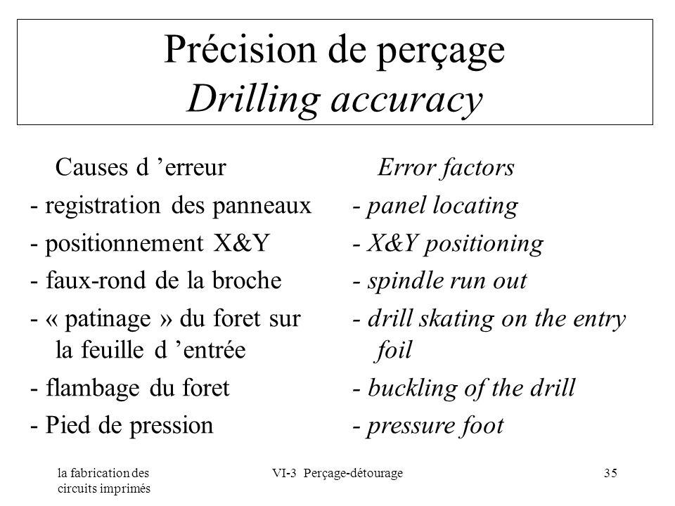 la fabrication des circuits imprimés VI-3 Perçage-détourage35 Précision de perçage Drilling accuracy Causes d erreur - registration des panneaux - pos