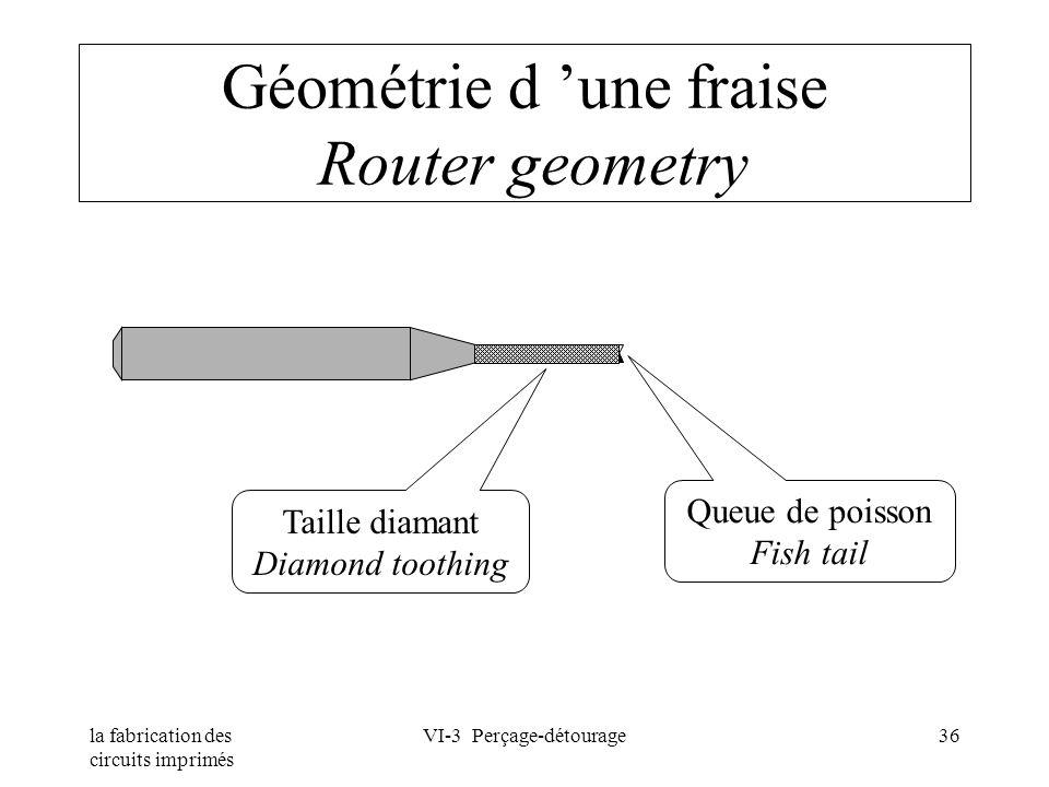 la fabrication des circuits imprimés VI-3 Perçage-détourage36 Géométrie d une fraise Router geometry Taille diamant Diamond toothing Queue de poisson