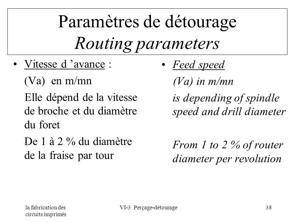 la fabrication des circuits imprimés VI-3 Perçage-détourage38 Paramètres de détourage Routing parameters Vitesse d avance : (Va) en m/mn Elle dépend d