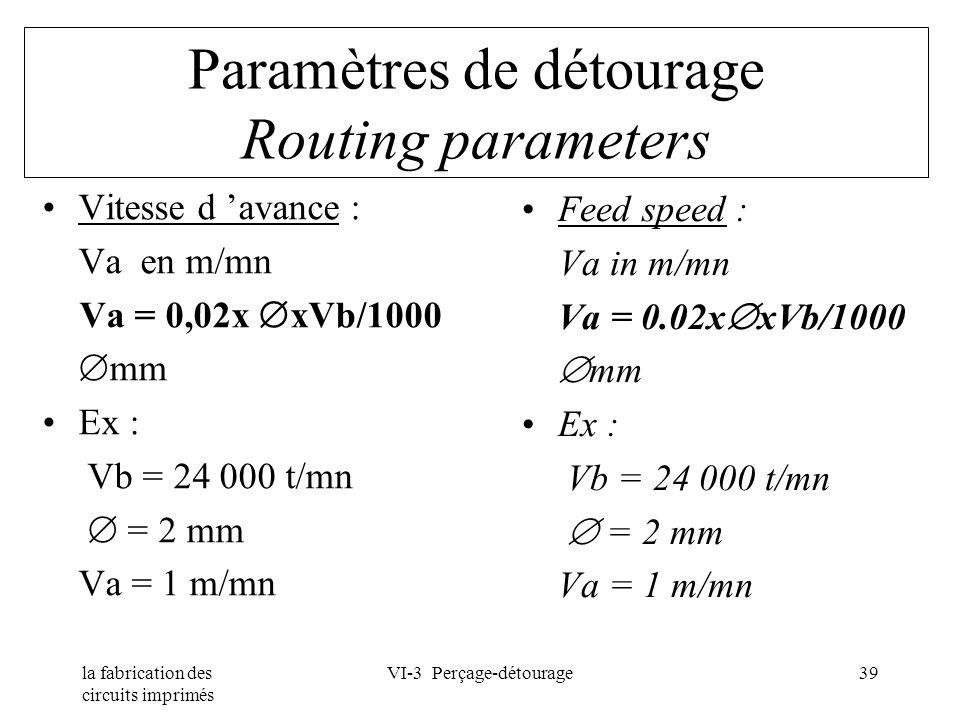 la fabrication des circuits imprimés VI-3 Perçage-détourage39 Paramètres de détourage Routing parameters Vitesse d avance : Va en m/mn Va = 0,02x xVb/