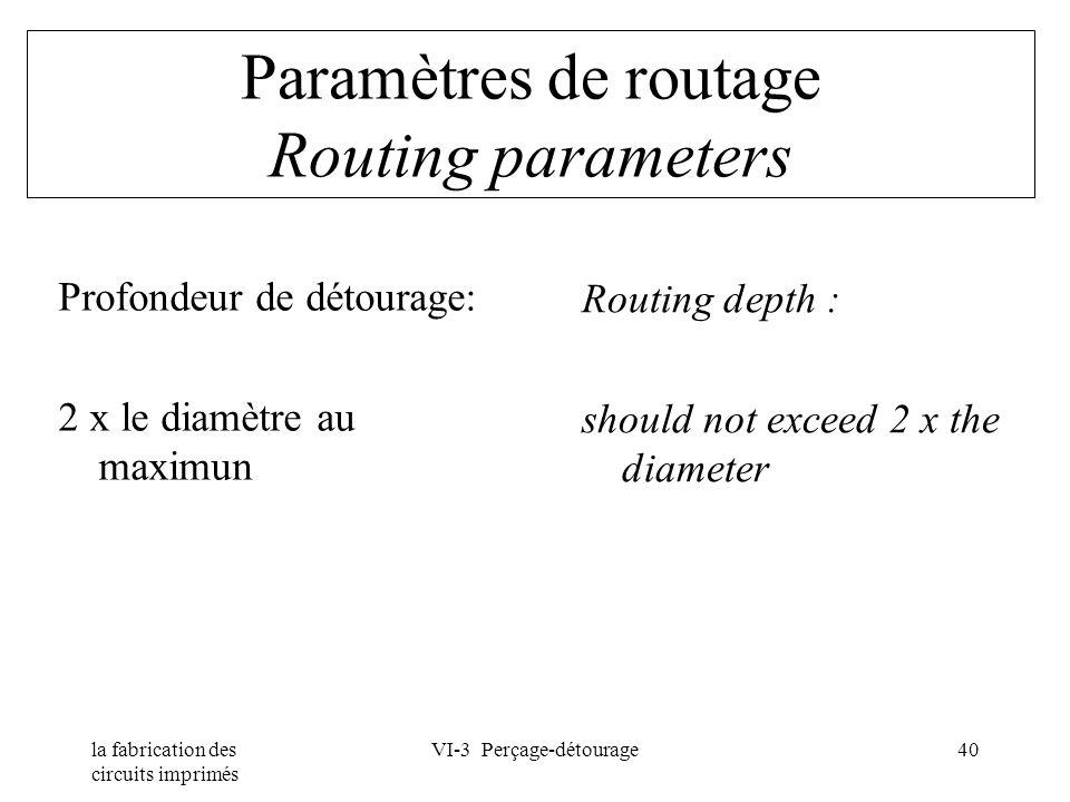 la fabrication des circuits imprimés VI-3 Perçage-détourage40 Paramètres de routage Routing parameters Profondeur de détourage: 2 x le diamètre au max