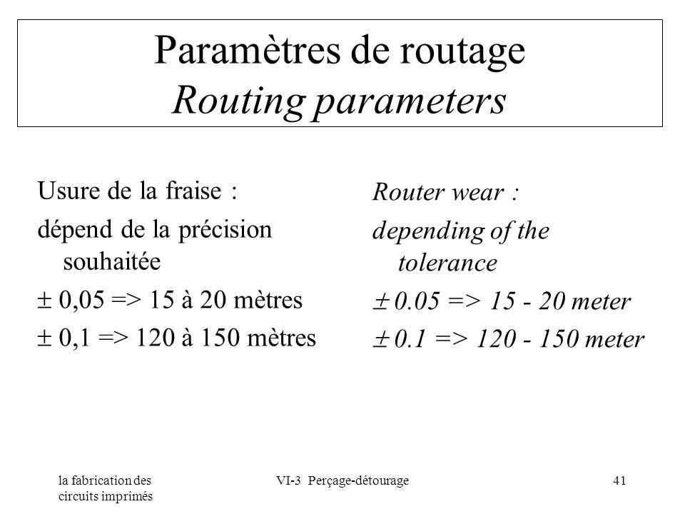 la fabrication des circuits imprimés VI-3 Perçage-détourage41 Paramètres de routage Routing parameters Usure de la fraise : dépend de la précision sou