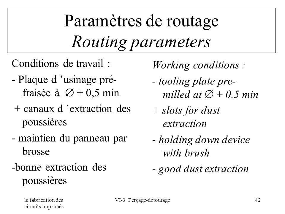 la fabrication des circuits imprimés VI-3 Perçage-détourage42 Paramètres de routage Routing parameters Conditions de travail : - Plaque d usinage pré-