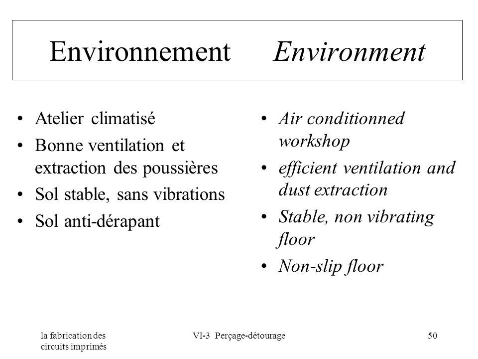 la fabrication des circuits imprimés VI-3 Perçage-détourage50 Environnement Environment Atelier climatisé Bonne ventilation et extraction des poussièr