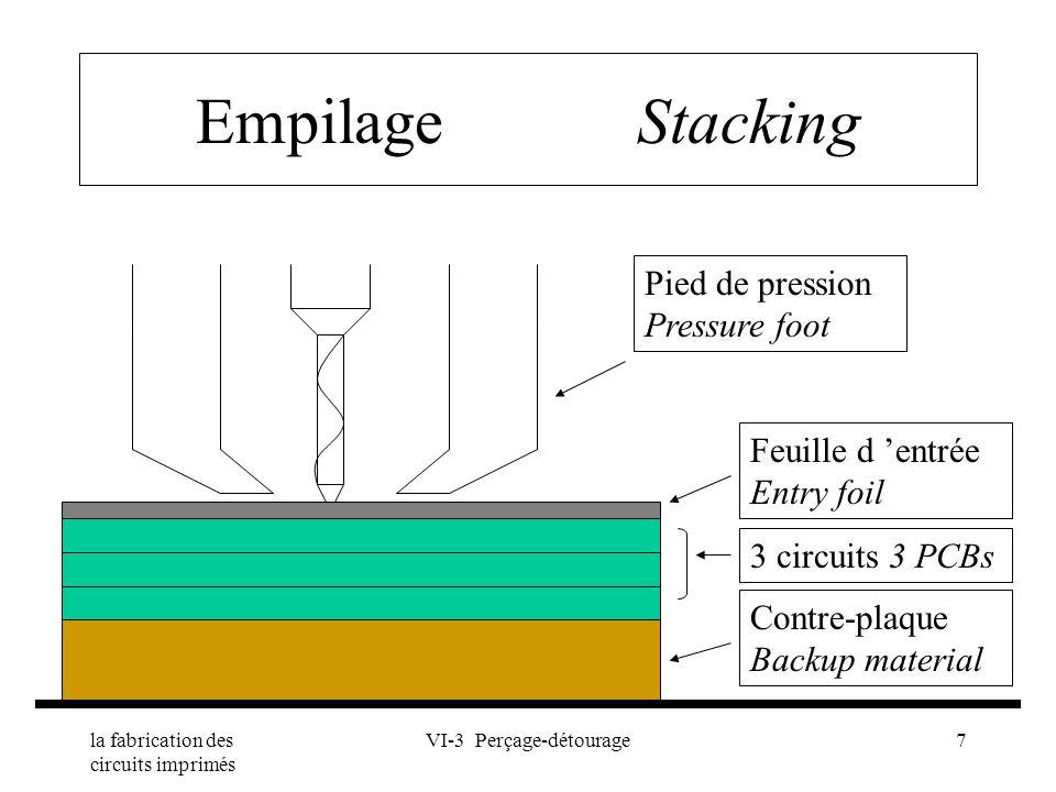 la fabrication des circuits imprimés VI-3 Perçage-détourage7 Empilage Stacking Feuille d entrée Entry foil 3 circuits 3 PCBs Contre-plaque Backup mate