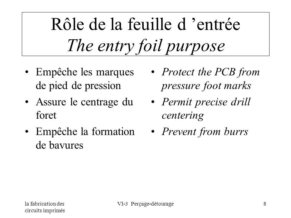 la fabrication des circuits imprimés VI-3 Perçage-détourage8 Rôle de la feuille d entrée The entry foil purpose Empêche les marques de pied de pressio