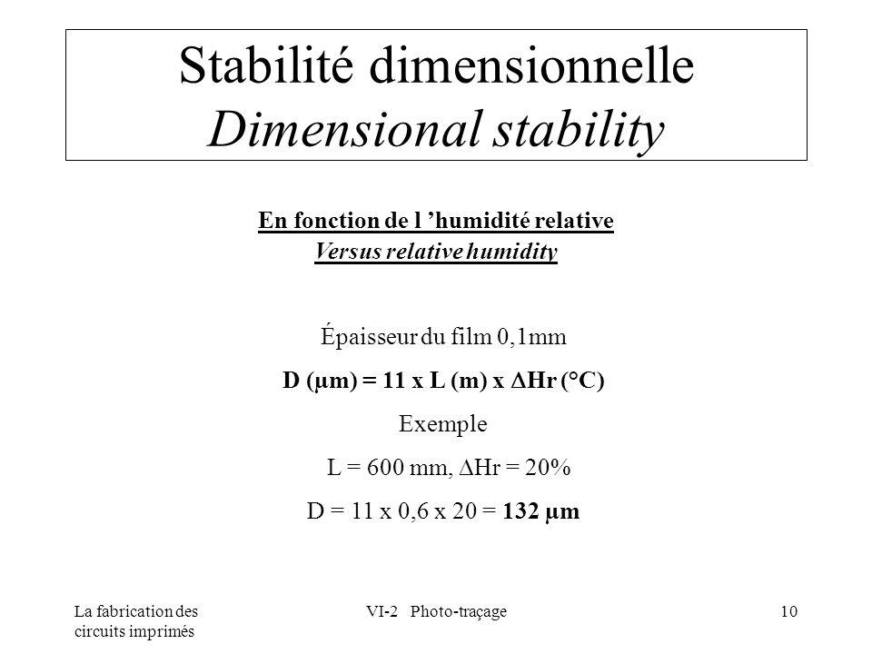 La fabrication des circuits imprimés VI-2 Photo-traçage10 Stabilité dimensionnelle Dimensional stability En fonction de l humidité relative Versus rel
