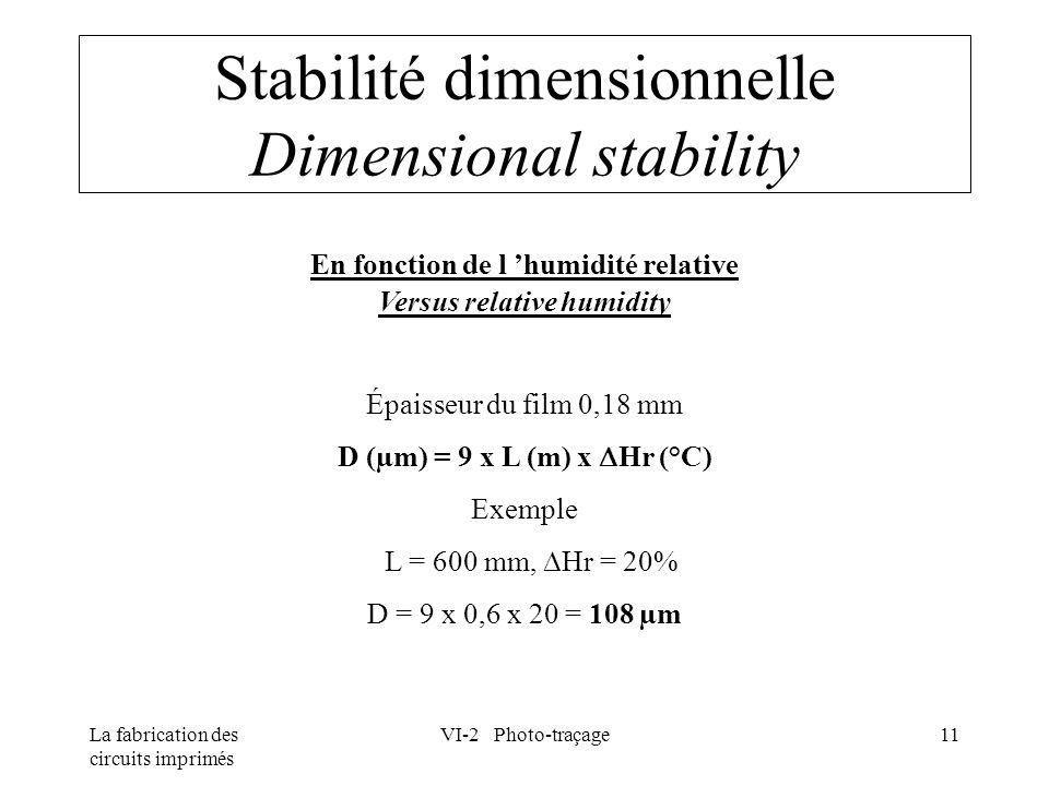 La fabrication des circuits imprimés VI-2 Photo-traçage11 Stabilité dimensionnelle Dimensional stability En fonction de l humidité relative Versus rel