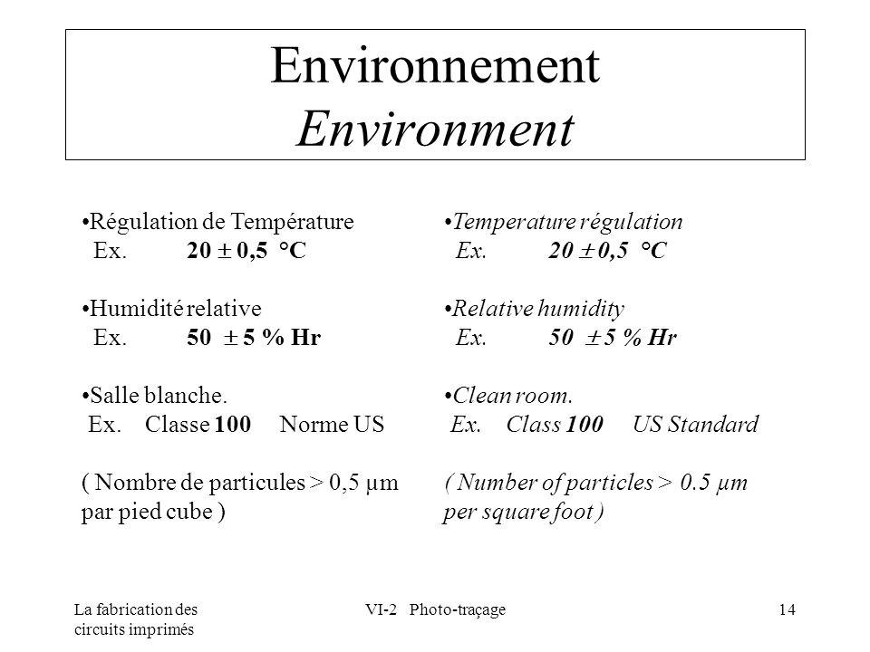 La fabrication des circuits imprimés VI-2 Photo-traçage14 Environnement Environment Régulation de Température Ex. 20 0,5 °C Humidité relative Ex. 50 5