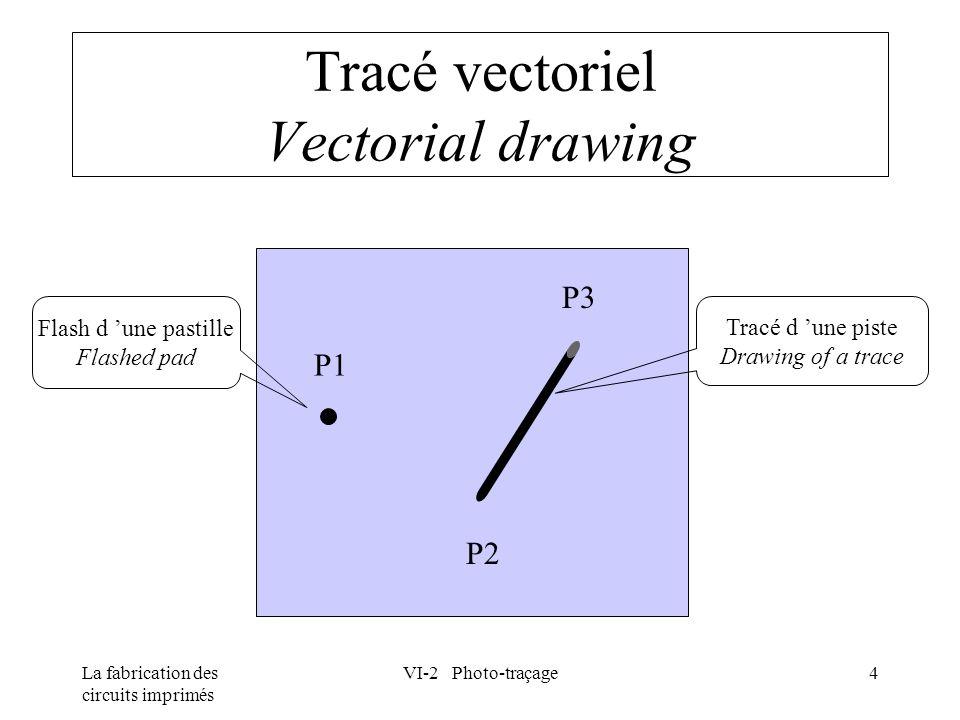 La fabrication des circuits imprimés VI-2 Photo-traçage4 Tracé vectoriel Vectorial drawing P1 P2 P3 Flash d une pastille Flashed pad Tracé d une piste