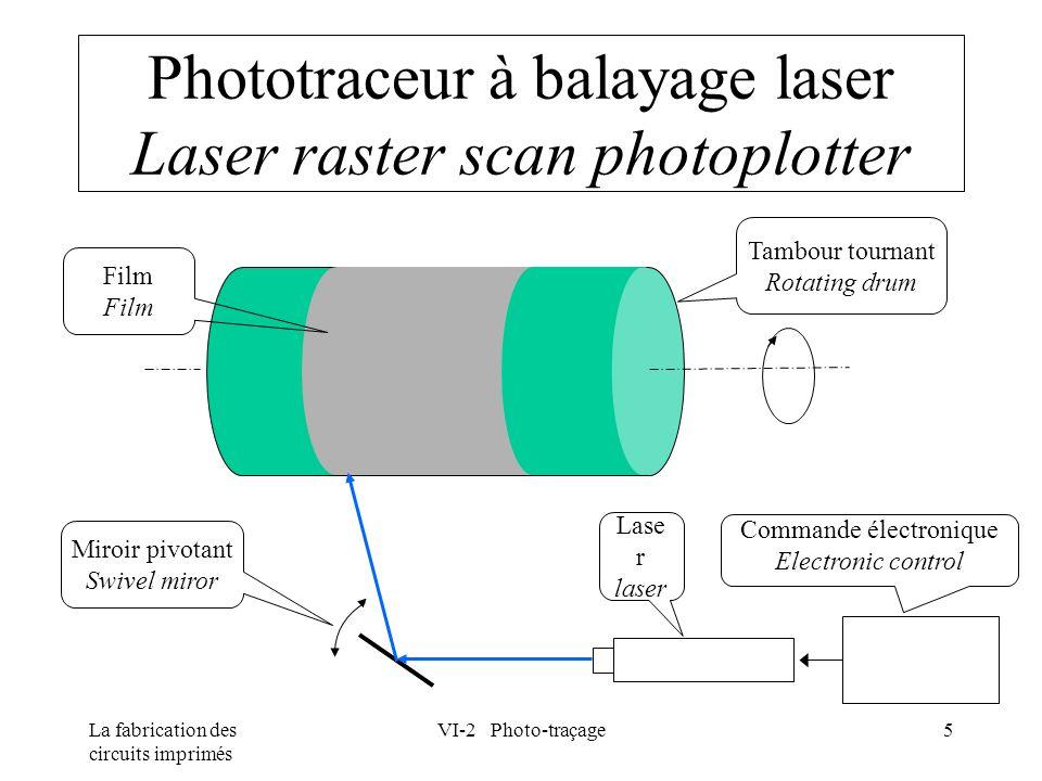 La fabrication des circuits imprimés VI-2 Photo-traçage6 Tracé par balayage Raster scan drawing Résolution traceur Plotter resolution 2000 dpi = 12,7µm 4000 dpi = 6,35µm 8000 dpi = 3,17µm Image mode point Bitmap picture Pixel laser Laser pixel