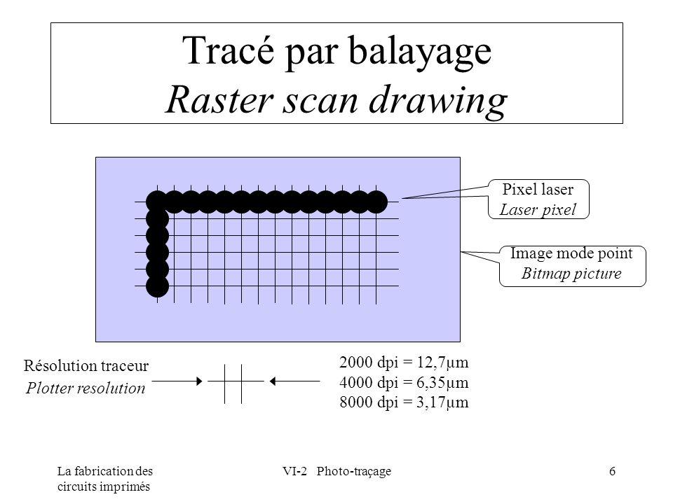 La fabrication des circuits imprimés VI-2 Photo-traçage7 Film photographique Photographic film Emulsion photosensible Photosensitive emulsion Support polyester 0,1-0,18 mm 0.1-0.18 mm Polyester base Couche anti-reflet Anti-reflection layer 2 Ag Br 2 Ag + Br 2 Lumière