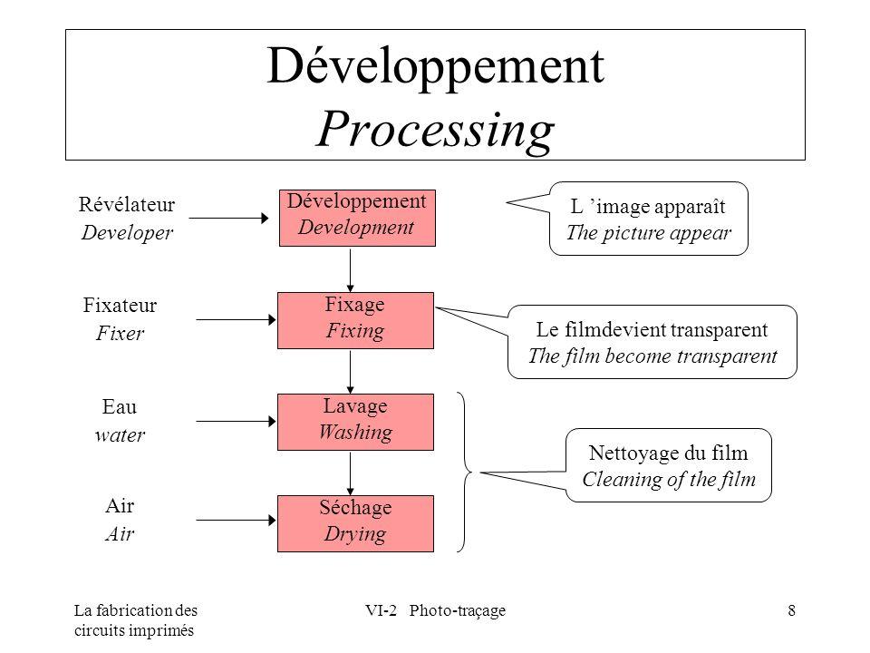 La fabrication des circuits imprimés VI-2 Photo-traçage8 Développement Processing Développement Development Fixage Fixing Lavage Washing Séchage Dryin