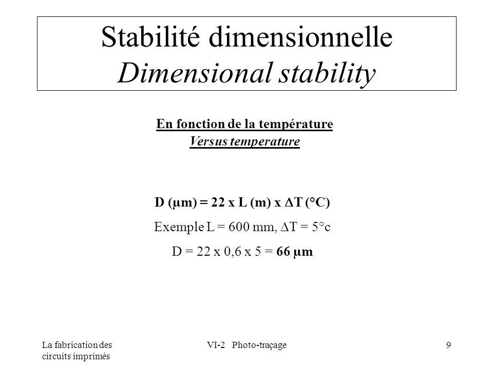 La fabrication des circuits imprimés VI-2 Photo-traçage10 Stabilité dimensionnelle Dimensional stability En fonction de l humidité relative Versus relative humidity Épaisseur du film 0,1mm D (µm) = 11 x L (m) x Hr (°C) Exemple L = 600 mm, Hr = 20% D = 11 x 0,6 x 20 = 132 µm