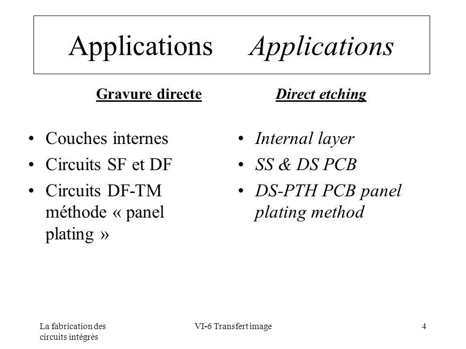 La fabrication des circuits intégrés VI-6 Transfert image5 Applications Gravure directe Direct etching Etching mask (positive pattern) Réserve de gravure (image positive) Tenting