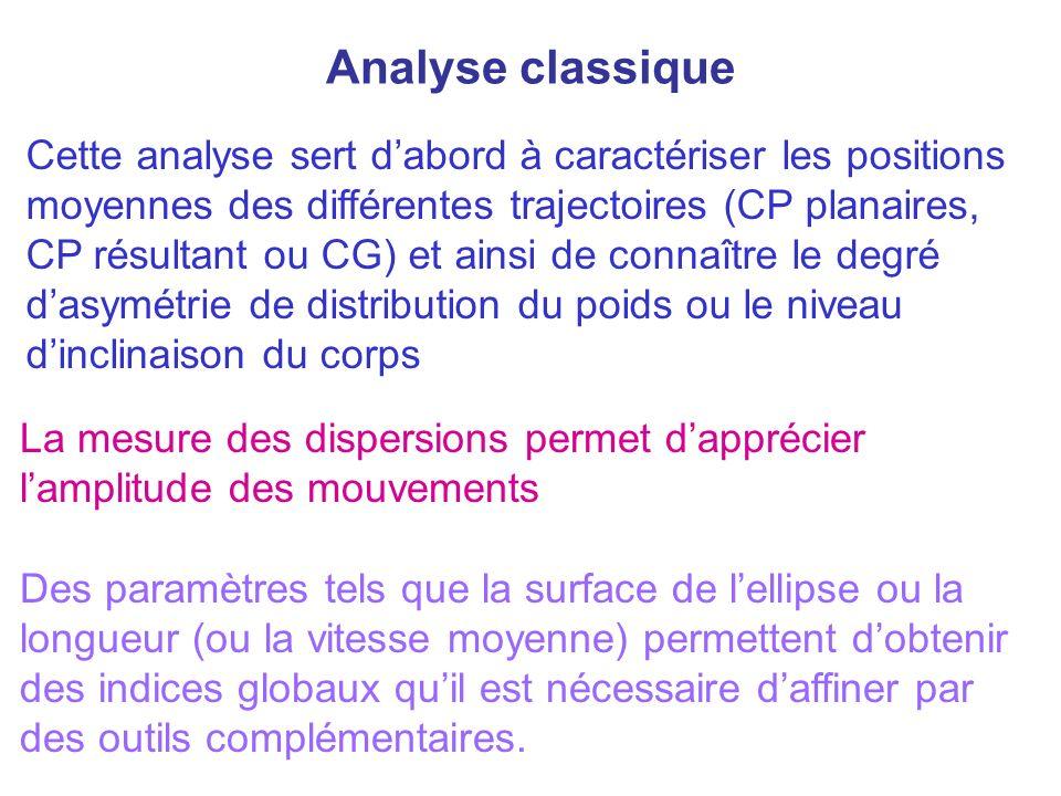 Cette analyse sert dabord à caractériser les positions moyennes des différentes trajectoires (CP planaires, CP résultant ou CG) et ainsi de connaître