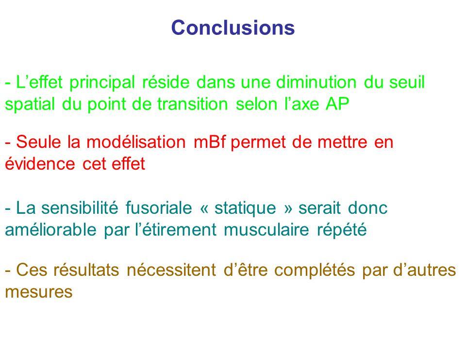 - Seule la modélisation mBf permet de mettre en évidence cet effet - La sensibilité fusoriale « statique » serait donc améliorable par létirement musc