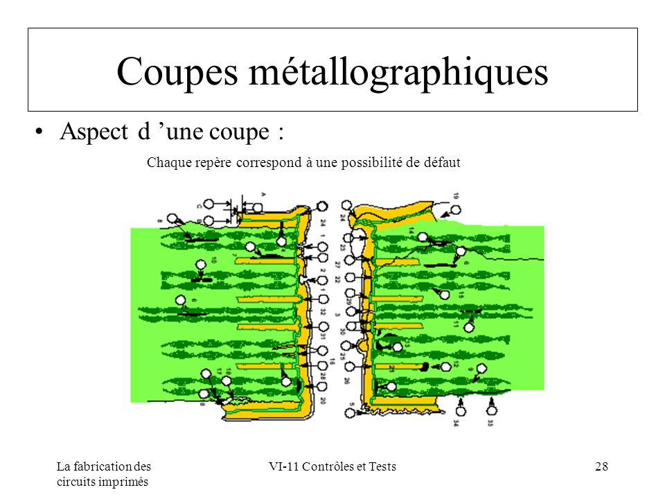 La fabrication des circuits imprimés VI-11 Contrôles et Tests28 Coupes métallographiques Aspect d une coupe : Chaque repère correspond à une possibili