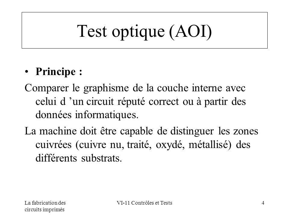 La fabrication des circuits imprimés VI-11 Contrôles et Tests4 Test optique (AOI) Principe : Comparer le graphisme de la couche interne avec celui d u